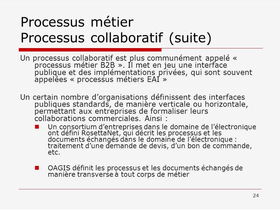24 Processus métier Processus collaboratif (suite) Un processus collaboratif est plus communément appelé « processus métier B2B ». Il met en jeu une i