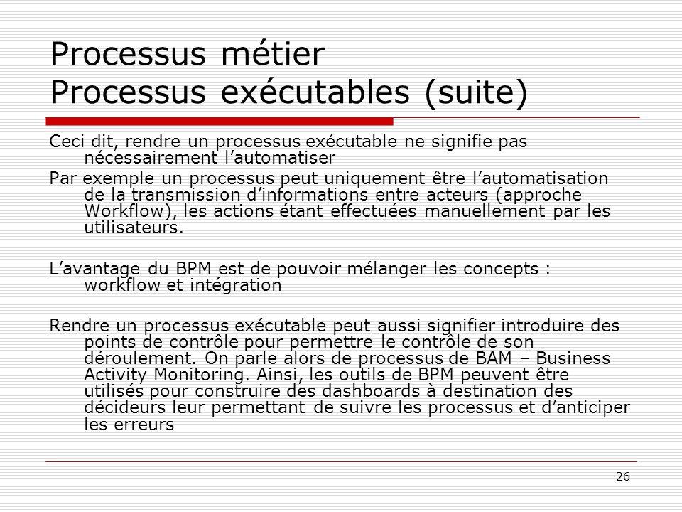 26 Processus métier Processus exécutables (suite) Ceci dit, rendre un processus exécutable ne signifie pas nécessairement lautomatiser Par exemple un