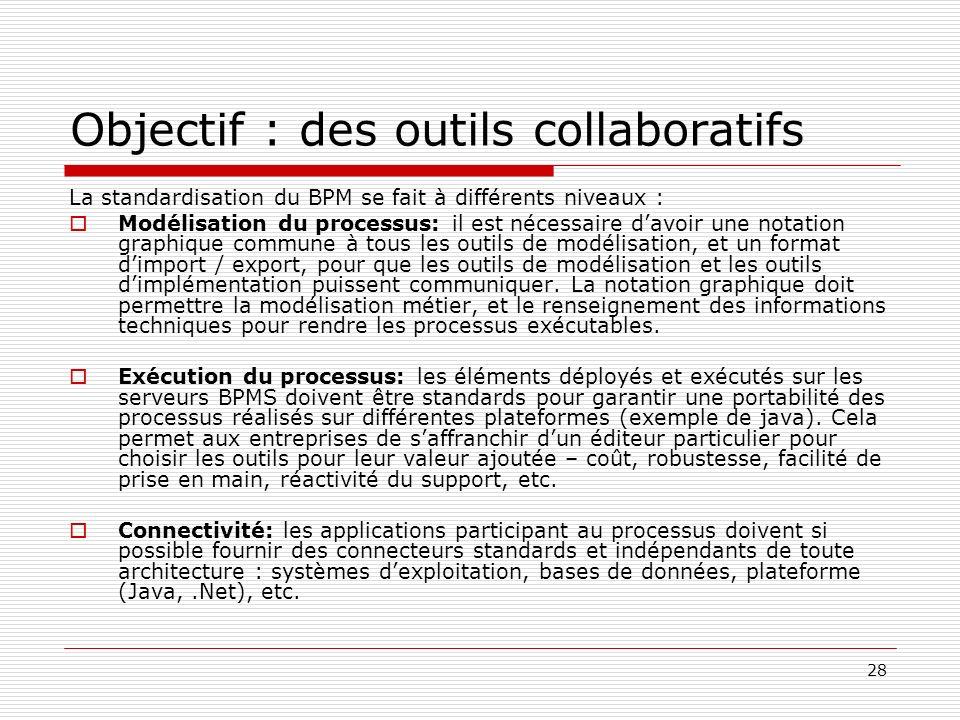 28 Objectif : des outils collaboratifs La standardisation du BPM se fait à différents niveaux : Modélisation du processus: il est nécessaire davoir un