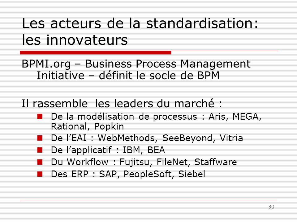 30 Les acteurs de la standardisation: les innovateurs BPMI.org – Business Process Management Initiative – définit le socle de BPM Il rassemble les lea