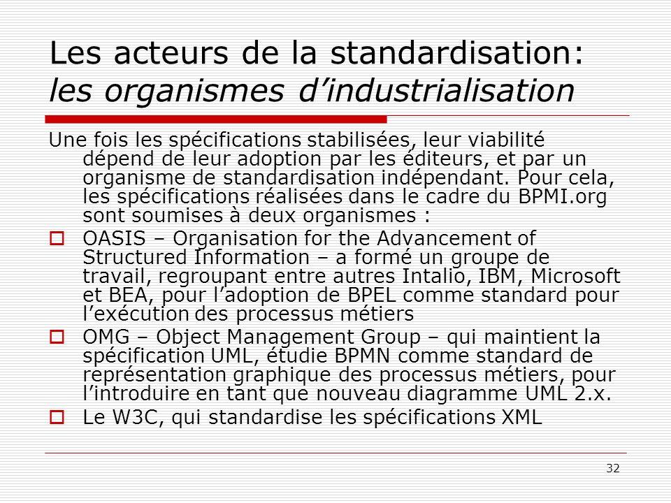 32 Les acteurs de la standardisation: les organismes dindustrialisation Une fois les spécifications stabilisées, leur viabilité dépend de leur adoptio