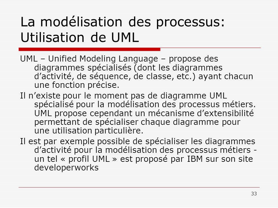 33 La modélisation des processus: Utilisation de UML UML – Unified Modeling Language – propose des diagrammes spécialisés (dont les diagrammes dactivi