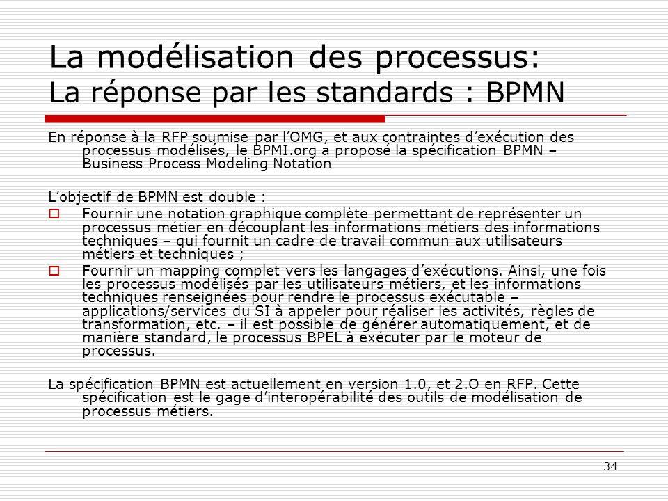 34 La modélisation des processus: La réponse par les standards : BPMN En réponse à la RFP soumise par lOMG, et aux contraintes dexécution des processu
