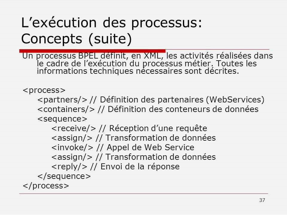 38 Lexécution des processus: Concepts (suite) Processus BPEL Procédure stocké EJB Web Service JDBCSOAP RMI Le nom exact de la spécification BPEL est BPEL4WS – Business Process Execution Language for Web Services.