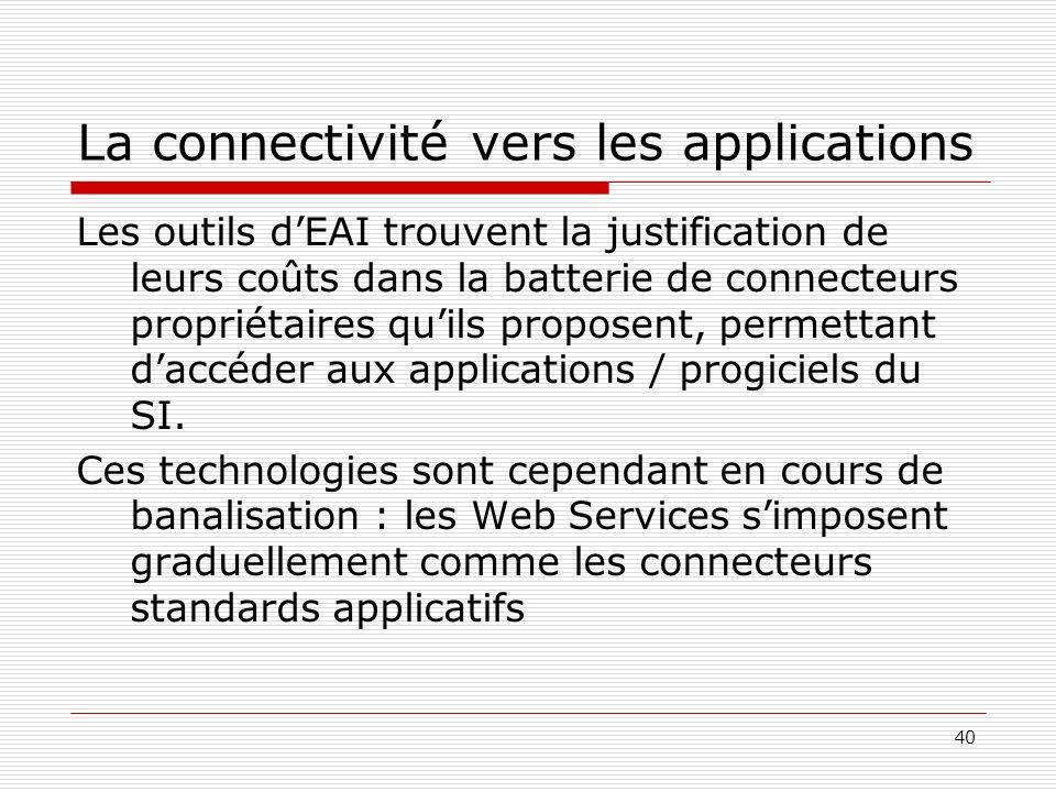 40 La connectivité vers les applications Les outils dEAI trouvent la justification de leurs coûts dans la batterie de connecteurs propriétaires quils