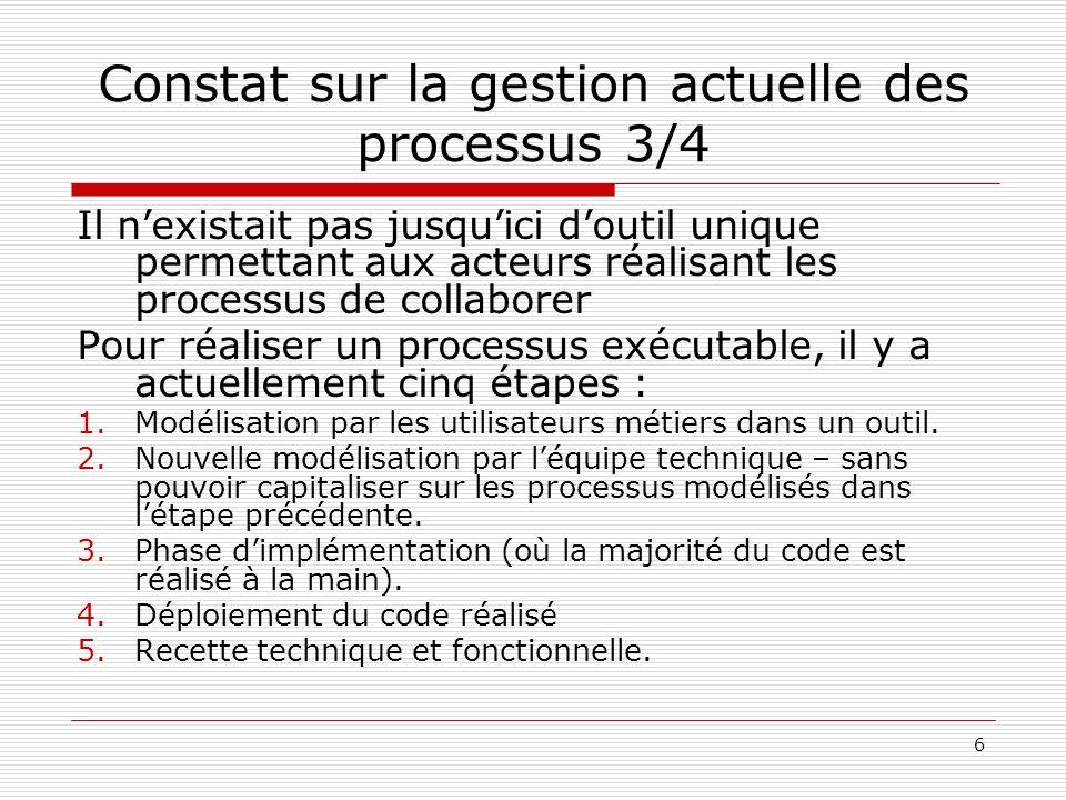 6 Constat sur la gestion actuelle des processus 3/4 Il nexistait pas jusquici doutil unique permettant aux acteurs réalisant les processus de collabor