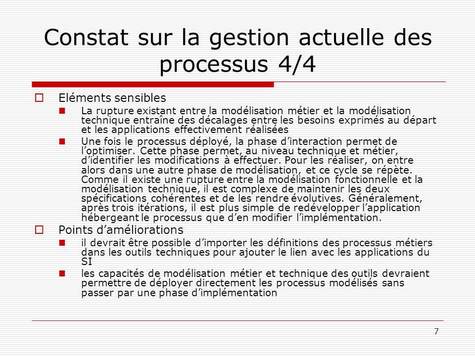 7 Constat sur la gestion actuelle des processus 4/4 Eléments sensibles La rupture existant entre la modélisation métier et la modélisation technique e