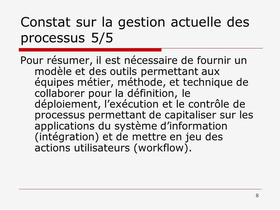 8 Constat sur la gestion actuelle des processus 5/5 Pour résumer, il est nécessaire de fournir un modèle et des outils permettant aux équipes métier,