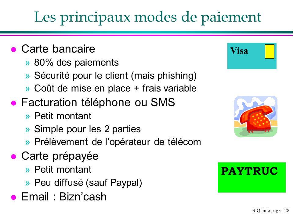 B Quinio page : 28 Les principaux modes de paiement l Carte bancaire »80% des paiements »Sécurité pour le client (mais phishing) »Coût de mise en place + frais variable l Facturation téléphone ou SMS »Petit montant »Simple pour les 2 parties »Prélèvement de lopérateur de télécom l Carte prépayée »Petit montant »Peu diffusé (sauf Paypal) l Email : Bizncash Visa PAYTRUC