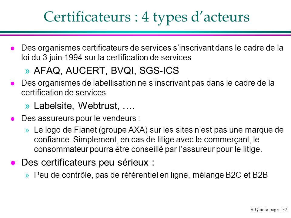 B Quinio page : 32 Certificateurs : 4 types dacteurs l Des organismes certificateurs de services sinscrivant dans le cadre de la loi du 3 juin 1994 sur la certification de services »AFAQ, AUCERT, BVQI, SGS-ICS l Des organismes de labellisation ne sinscrivant pas dans le cadre de la certification de services »Labelsite, Webtrust, ….