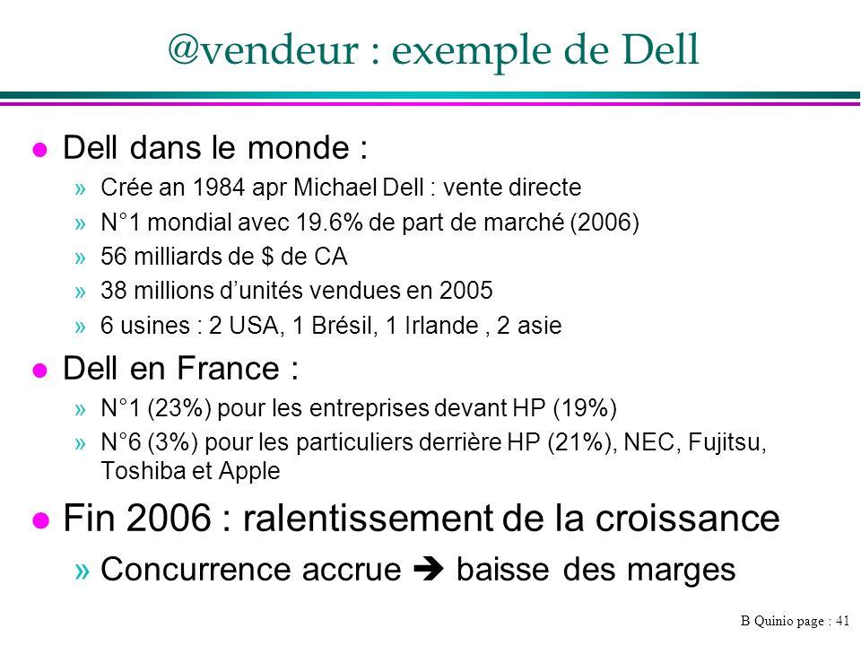B Quinio page : 41 @vendeur : exemple de Dell l Dell dans le monde : »Crée an 1984 apr Michael Dell : vente directe »N°1 mondial avec 19.6% de part de marché (2006) »56 milliards de $ de CA »38 millions dunités vendues en 2005 »6 usines : 2 USA, 1 Brésil, 1 Irlande, 2 asie l Dell en France : »N°1 (23%) pour les entreprises devant HP (19%) »N°6 (3%) pour les particuliers derrière HP (21%), NEC, Fujitsu, Toshiba et Apple l Fin 2006 : ralentissement de la croissance »Concurrence accrue baisse des marges
