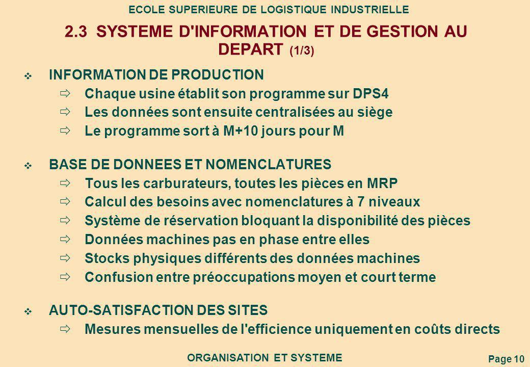 Page 10 ECOLE SUPERIEURE DE LOGISTIQUE INDUSTRIELLE ORGANISATION ET SYSTEME 2.3 SYSTEME D'INFORMATION ET DE GESTION AU DEPART (1/3) INFORMATION DE PRO
