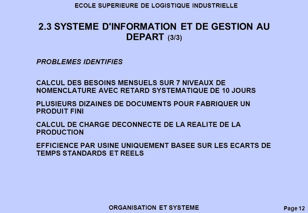 Page 12 ECOLE SUPERIEURE DE LOGISTIQUE INDUSTRIELLE ORGANISATION ET SYSTEME 2.3 SYSTEME D'INFORMATION ET DE GESTION AU DEPART (3/3) PROBLEMES IDENTIFI