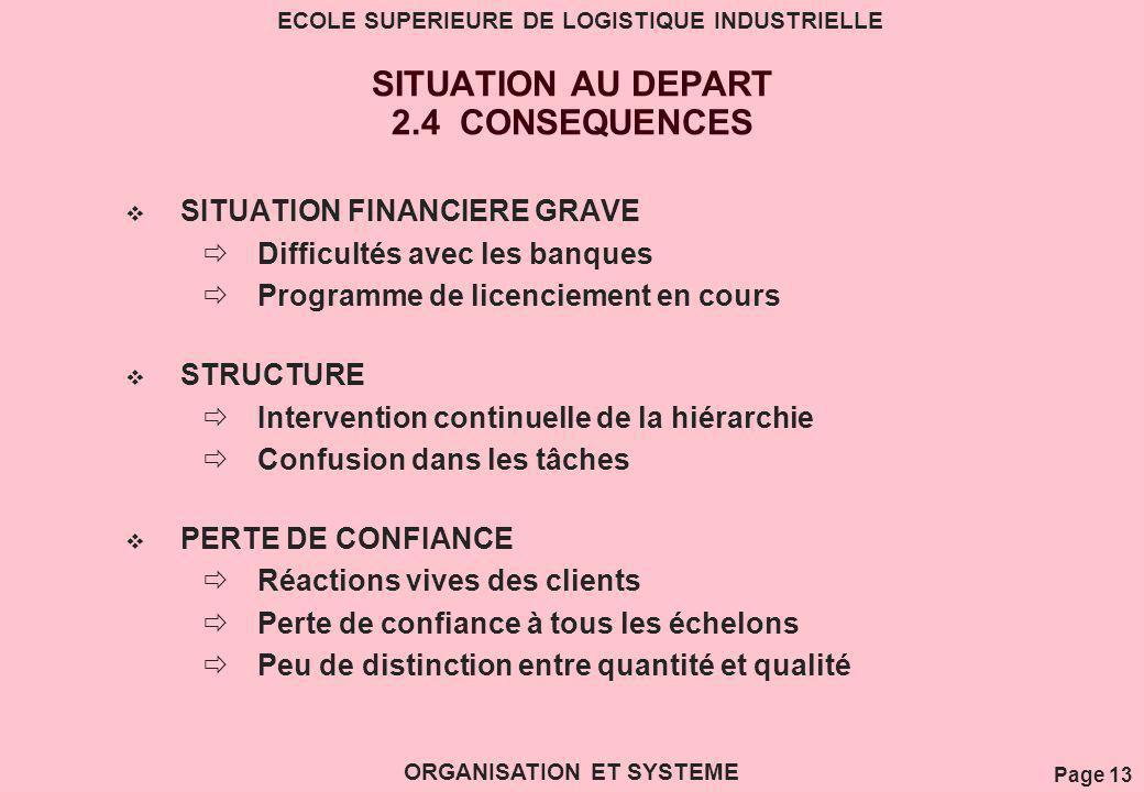 Page 13 ECOLE SUPERIEURE DE LOGISTIQUE INDUSTRIELLE ORGANISATION ET SYSTEME SITUATION AU DEPART 2.4 CONSEQUENCES SITUATION FINANCIERE GRAVE Difficulté