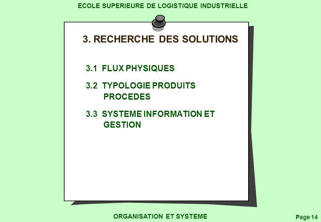 Page 14 ECOLE SUPERIEURE DE LOGISTIQUE INDUSTRIELLE ORGANISATION ET SYSTEME 3. RECHERCHE DES SOLUTIONS 3.1 FLUX PHYSIQUES 3.2 TYPOLOGIE PRODUITS PROCE