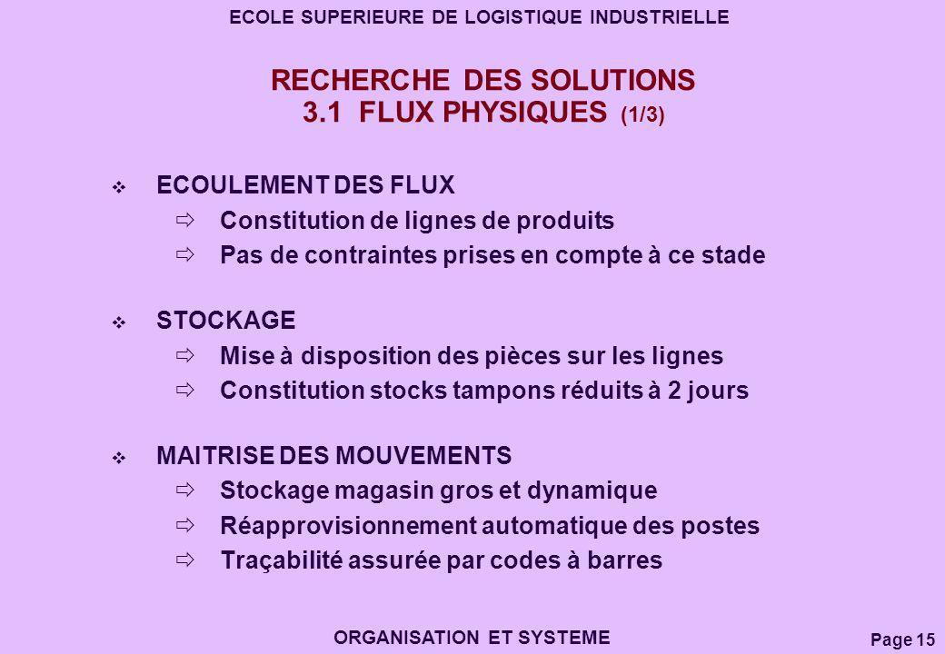 Page 15 ECOLE SUPERIEURE DE LOGISTIQUE INDUSTRIELLE ORGANISATION ET SYSTEME RECHERCHE DES SOLUTIONS 3.1 FLUX PHYSIQUES (1/3) ECOULEMENT DES FLUX Const