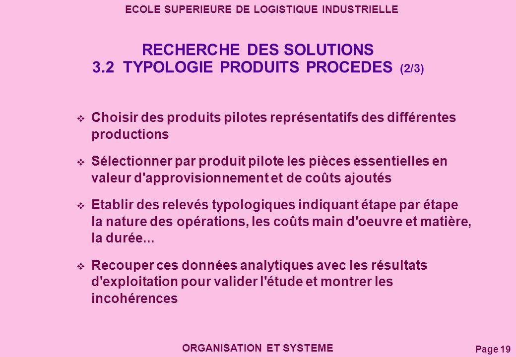 Page 19 ECOLE SUPERIEURE DE LOGISTIQUE INDUSTRIELLE ORGANISATION ET SYSTEME RECHERCHE DES SOLUTIONS 3.2 TYPOLOGIE PRODUITS PROCEDES (2/3) Choisir des