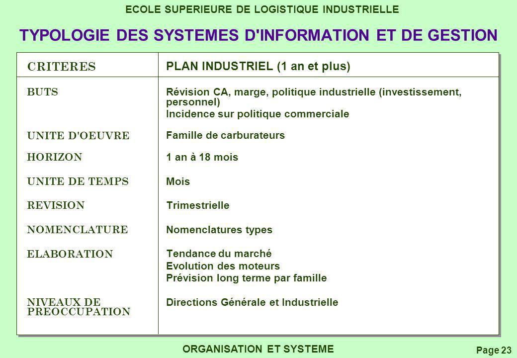 Page 23 ECOLE SUPERIEURE DE LOGISTIQUE INDUSTRIELLE ORGANISATION ET SYSTEME TYPOLOGIE DES SYSTEMES D'INFORMATION ET DE GESTION PLAN INDUSTRIEL (1 an e