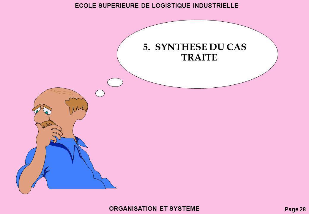 Page 28 ECOLE SUPERIEURE DE LOGISTIQUE INDUSTRIELLE ORGANISATION ET SYSTEME 5. SYNTHESE DU CAS TRAITE