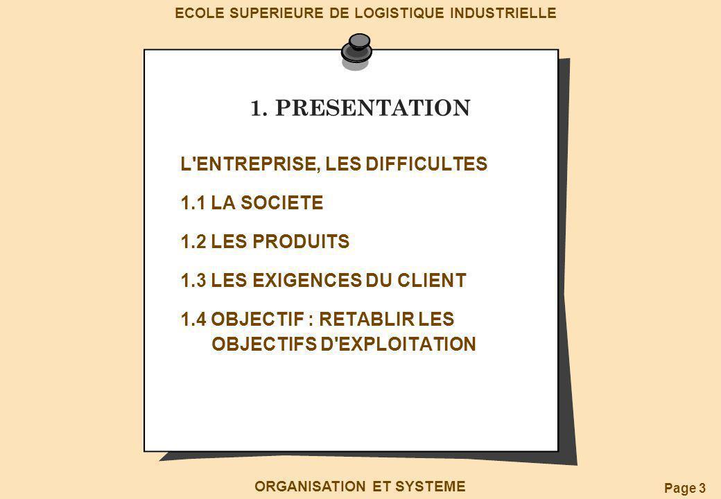 Page 3 ECOLE SUPERIEURE DE LOGISTIQUE INDUSTRIELLE ORGANISATION ET SYSTEME 1. PRESENTATION L'ENTREPRISE, LES DIFFICULTES 1.1 LA SOCIETE 1.2 LES PRODUI