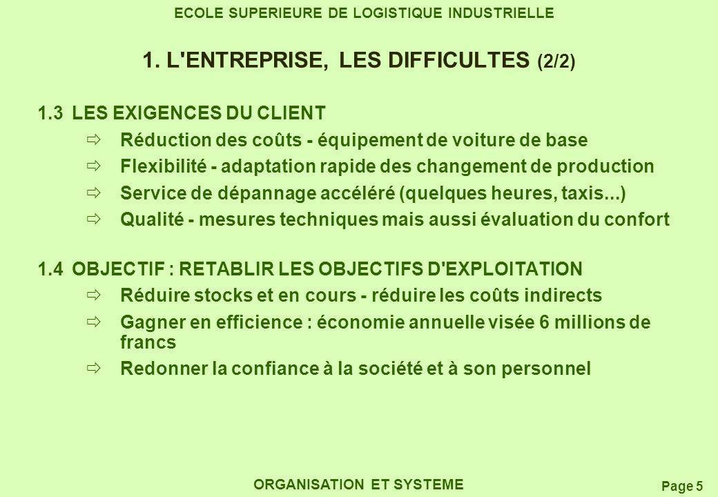 Page 5 ECOLE SUPERIEURE DE LOGISTIQUE INDUSTRIELLE ORGANISATION ET SYSTEME 1. L'ENTREPRISE, LES DIFFICULTES (2/2) 1.3LES EXIGENCES DU CLIENT Réduction