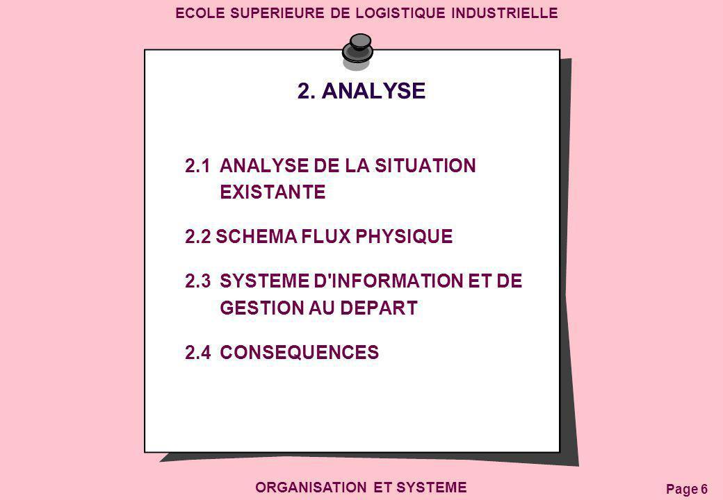 Page 17 ECOLE SUPERIEURE DE LOGISTIQUE INDUSTRIELLE ORGANISATION ET SYSTEME RECHERCHE DES SOLUTIONS 3.1 FLUX PHYSIQUES (3/3) EXEMPLE 1 : SOLUTIONS APPORTEES, CONSTITUTION DE LIGNES DE PRODUITS, PAS DE RETOUR MAGASINS, STOCK TAMPON MINIMUM, SECURITE ENTRE DIFFERENTS MODULES, PIECES A DISPOSITION DES POSTES AVEC GESTION CODES A BARRES.