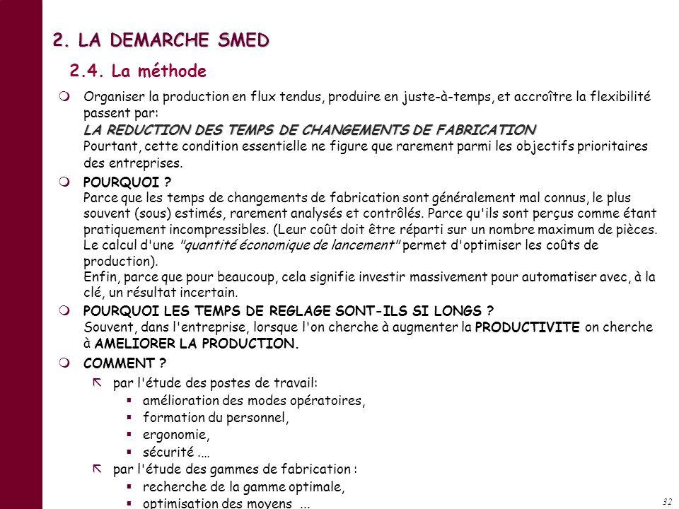 31 Définition : Remarque : DERNIERE PIECE BONNE DE LA SERIE A PREMIERE PIECE BONNE DE LA SERIE B CHANGEMENT DE REFERENCE Dernière opération apportant