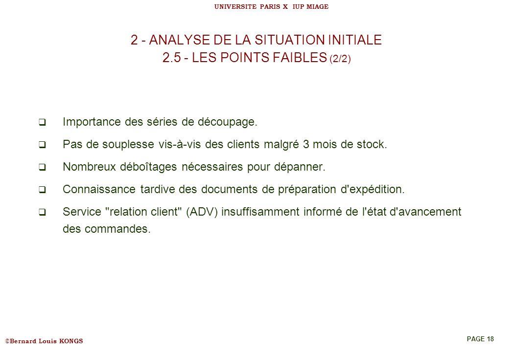 © Bernard Louis KONGS UNIVERSITE PARIS X IUP MIAGE PAGE 18 Importance des séries de découpage. Pas de souplesse vis-à-vis des clients malgré 3 mois de