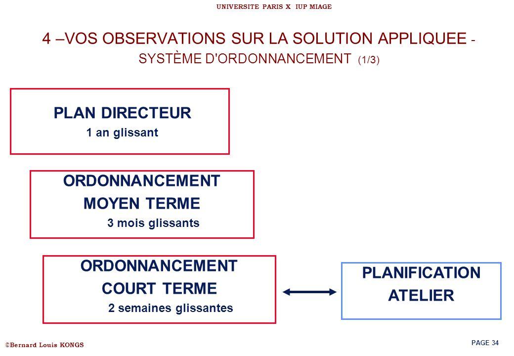 © Bernard Louis KONGS UNIVERSITE PARIS X IUP MIAGE PAGE 34 4 –VOS OBSERVATIONS SUR LA SOLUTION APPLIQUEE - SYSTÈME D'ORDONNANCEMENT (1/3) ORDONNANCEME