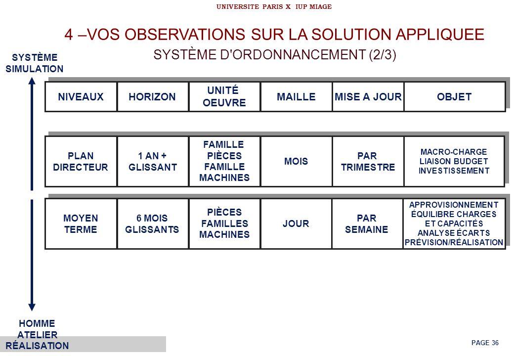 © Bernard Louis KONGS UNIVERSITE PARIS X IUP MIAGE PAGE 36 4 –VOS OBSERVATIONS SUR LA SOLUTION APPLIQUEE SYSTÈME D'ORDONNANCEMENT (2/3) NIVEAUX HORIZO