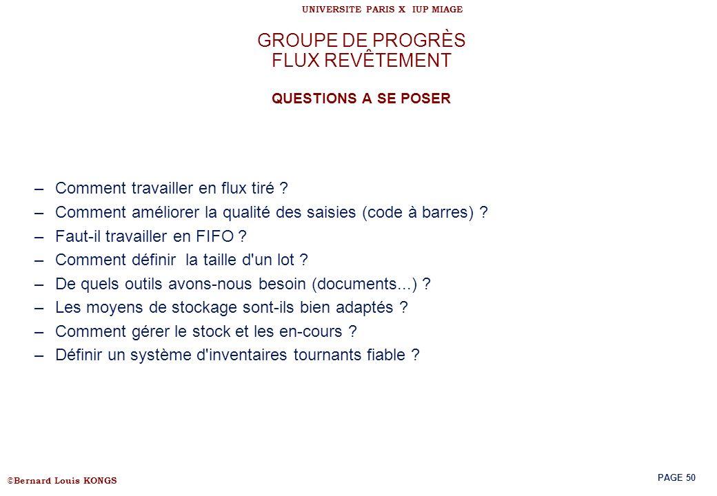 © Bernard Louis KONGS UNIVERSITE PARIS X IUP MIAGE PAGE 50 –Comment travailler en flux tiré ? –Comment améliorer la qualité des saisies (code à barres