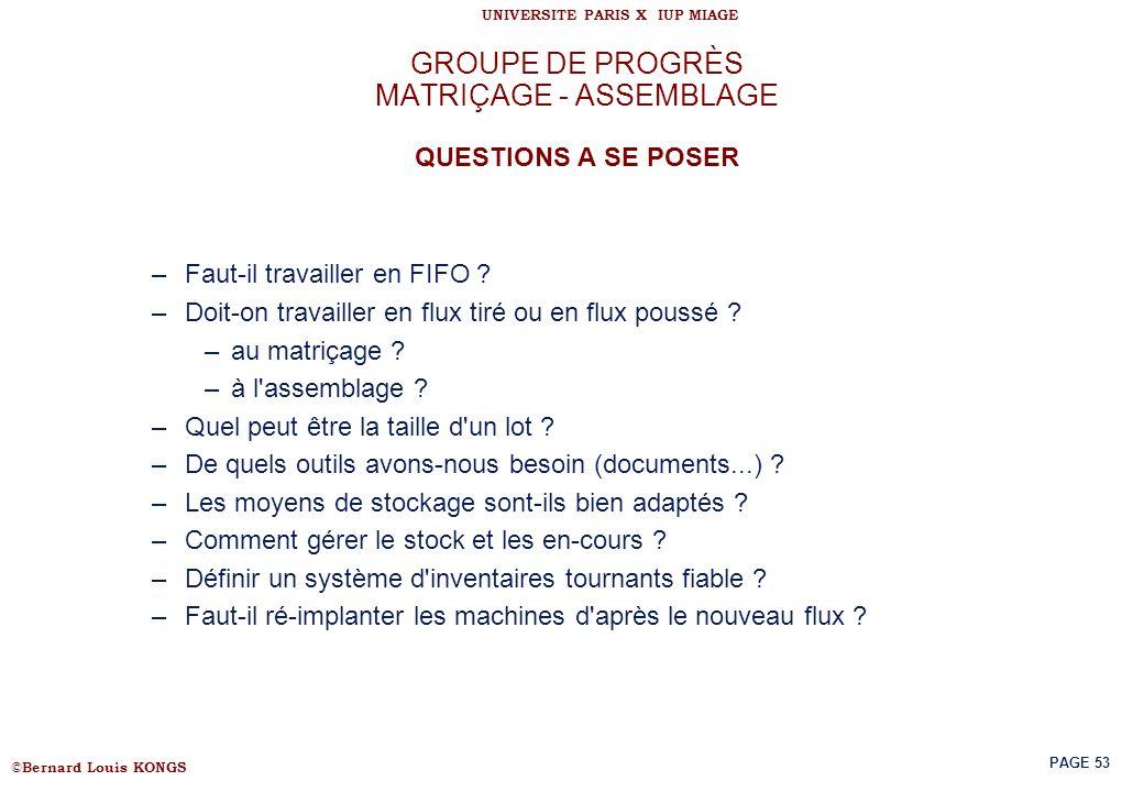 © Bernard Louis KONGS UNIVERSITE PARIS X IUP MIAGE PAGE 53 GROUPE DE PROGRÈS MATRIÇAGE - ASSEMBLAGE QUESTIONS A SE POSER –Faut-il travailler en FIFO ?