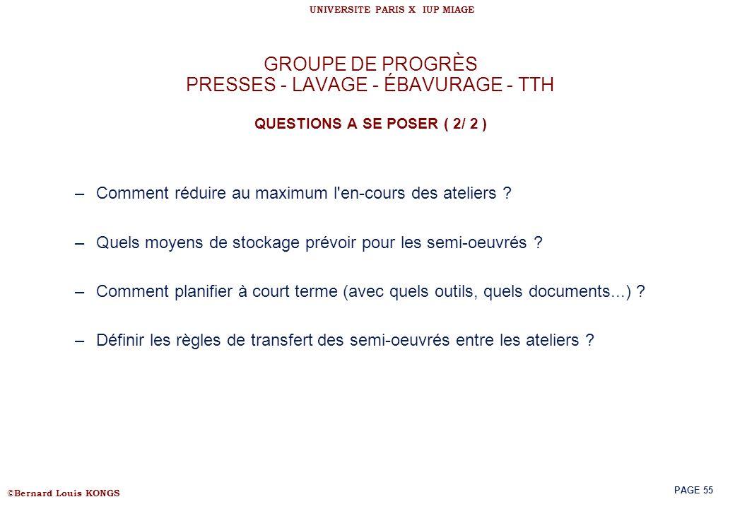 © Bernard Louis KONGS UNIVERSITE PARIS X IUP MIAGE PAGE 55 –Comment réduire au maximum l'en-cours des ateliers ? –Quels moyens de stockage prévoir pou