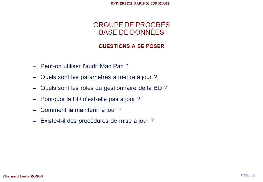 © Bernard Louis KONGS UNIVERSITE PARIS X IUP MIAGE PAGE 58 –Peut-on utiliser l'audit Mac Pac ? –Quels sont les paramètres à mettre à jour ? –Quels son
