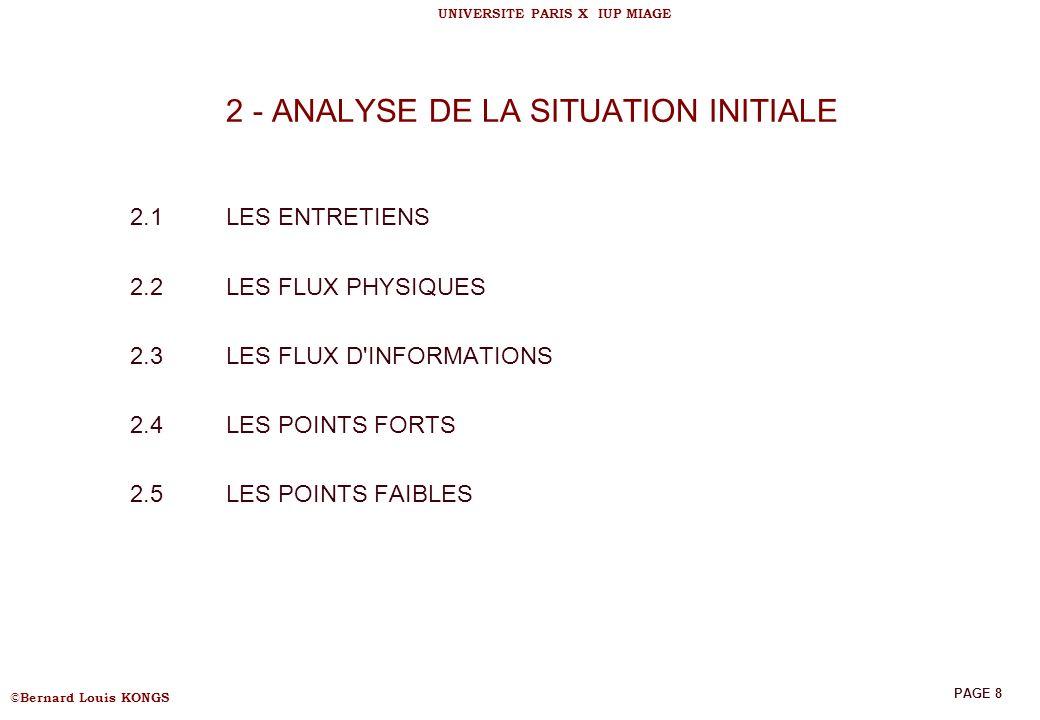 © Bernard Louis KONGS UNIVERSITE PARIS X IUP MIAGE PAGE 8 2 - ANALYSE DE LA SITUATION INITIALE 2.1LES ENTRETIENS 2.2LES FLUX PHYSIQUES 2.3LES FLUX D'I
