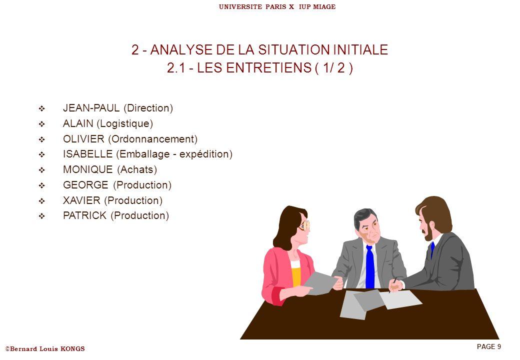 © Bernard Louis KONGS UNIVERSITE PARIS X IUP MIAGE PAGE 10 2 - ANALYSE DE LA SITUATION INITIALE 2.1 - LES ENTRETIENS ( 2/2 ) CHRISTOPHE (Personnel) ISABELLE (ADV) DANIEL (Informatique) ANTOINE (Qualité) ROBERT (Production) PHILIPPE (Bureau d étude) PIERRE (Production) ANDRE (Presses) CATHERINE (Comptabilité )