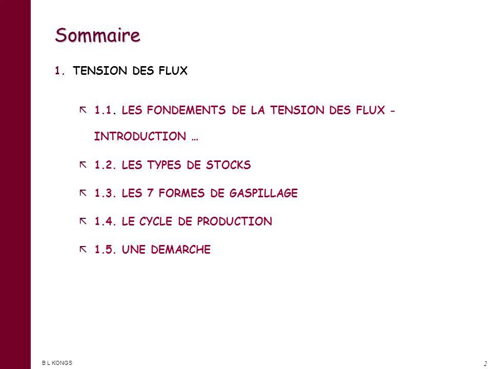 La Tension des Flux PC6 : \_Fichier\FOR\Tension des flux.PPT COURS DE GESTION DE PRODUCTION COURS DE GESTION DE PRODUCTION B L KONGS
