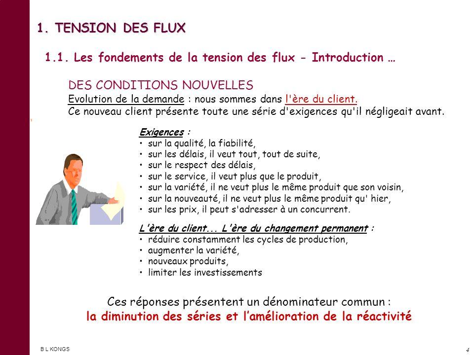 B L KONGS 1. TENSION DES FLUX