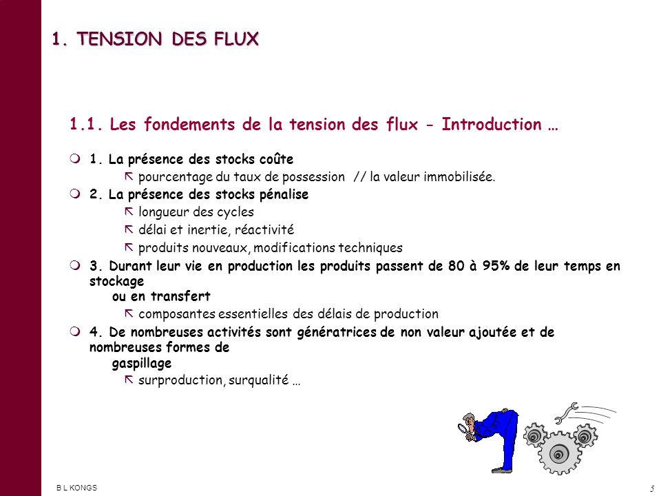 B L KONGS 4 1.1. Les fondements de la tension des flux - Introduction … DES CONDITIONS NOUVELLES Evolution de la demande : nous sommes dans l'ère du c
