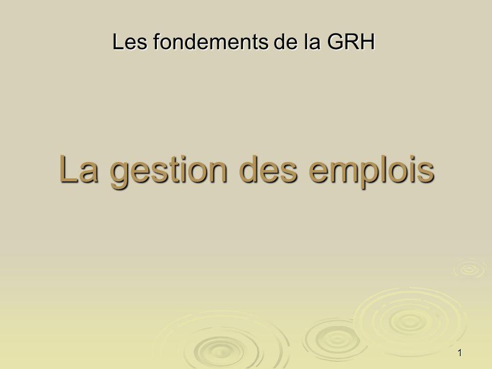 1 La gestion des emplois Les fondements de la GRH