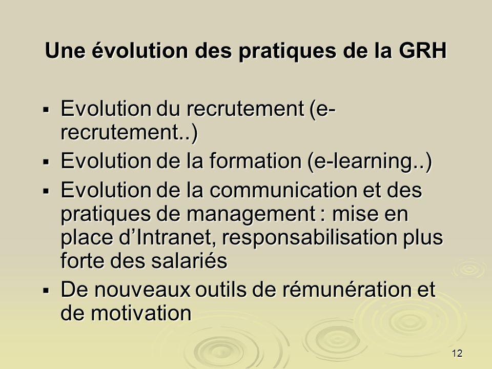 12 Une évolution des pratiques de la GRH Evolution du recrutement (e- recrutement..) Evolution du recrutement (e- recrutement..) Evolution de la forma