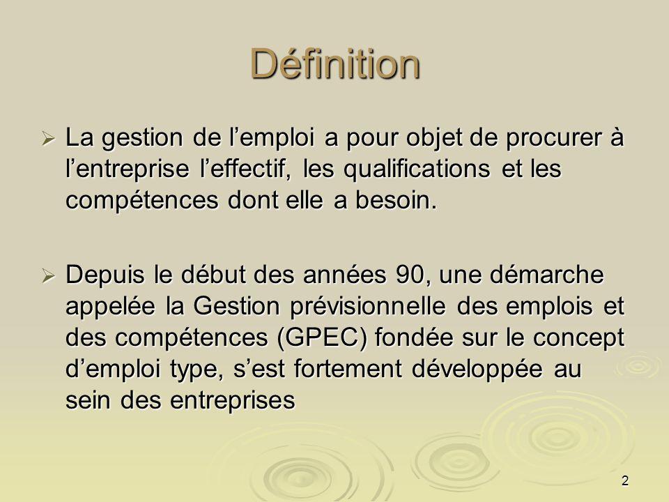 2 Définition La gestion de lemploi a pour objet de procurer à lentreprise leffectif, les qualifications et les compétences dont elle a besoin. La gest