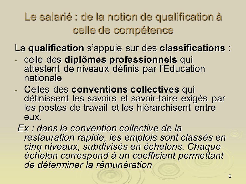6 Le salarié : de la notion de qualification à celle de compétence La qualification sappuie sur des classifications : - celle des diplômes professionn