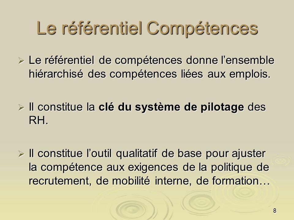 8 Le référentiel Compétences Le référentiel de compétences donne lensemble hiérarchisé des compétences liées aux emplois. Le référentiel de compétence