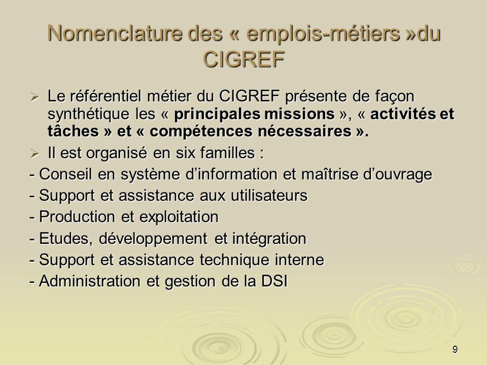 9 Nomenclature des « emplois-métiers »du CIGREF Le référentiel métier du CIGREF présente de façon synthétique les « principales missions », « activité