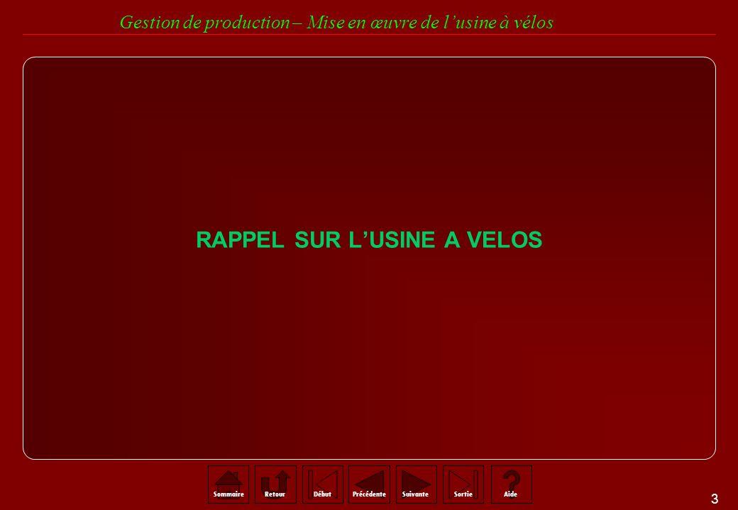 4 SommaireRetourSuivantePrécédenteAideSortieDébut Gestion de production – Mise en œuvre de lusine à vélos © BERNARD L KONGS 0105 DE QUOI S AGIT-IL .