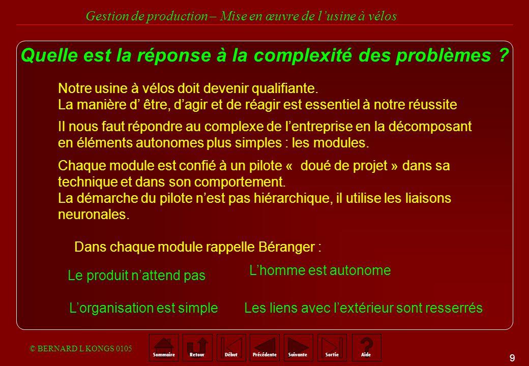 9 SommaireRetourSuivantePrécédenteAideSortieDébut Gestion de production – Mise en œuvre de lusine à vélos © BERNARD L KONGS 0105 Quelle est la réponse à la complexité des problèmes .