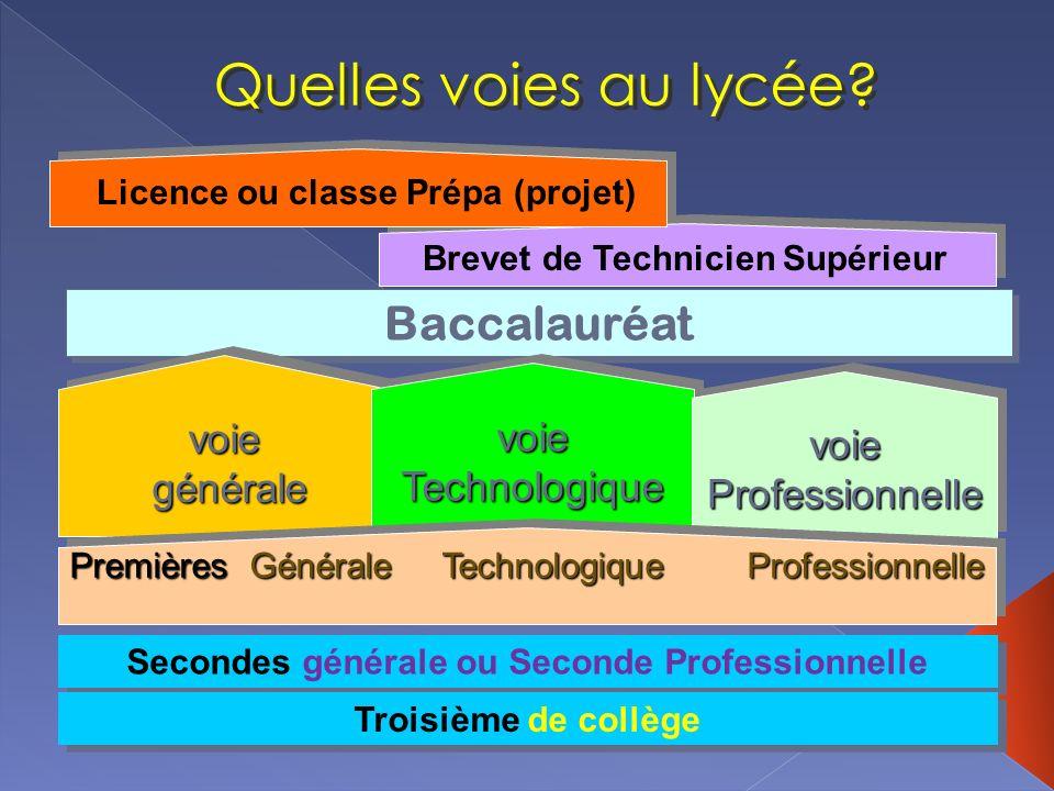 Baccalauréat voie générale généralevoie voieTechnologiquevoieTechnologique voieProfessionnellevoieProfessionnelle Secondes générale ou Seconde Profess