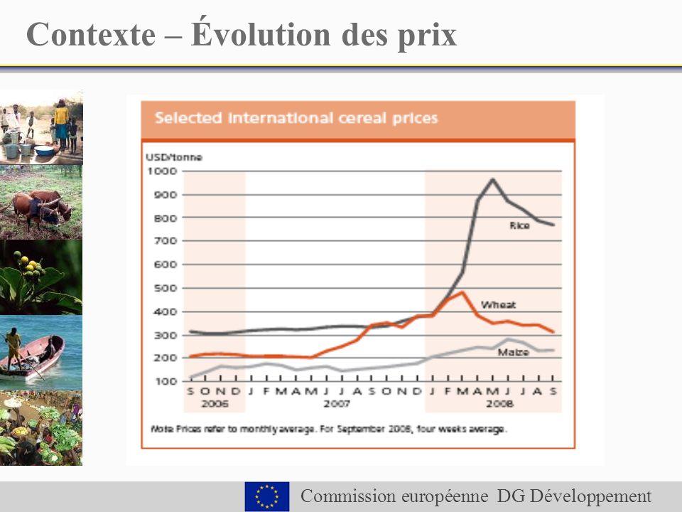 Commission européenne DG Développement Contexte – Évolution des prix