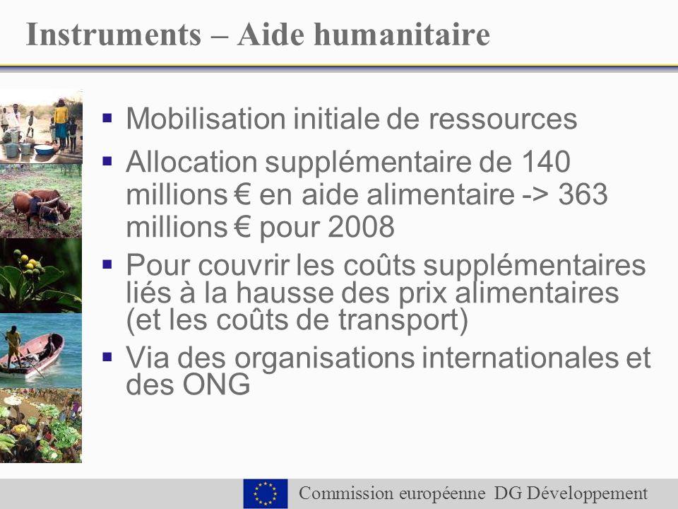 Commission européenne DG Développement Instruments – Aide humanitaire Mobilisation initiale de ressources Allocation supplémentaire de 140 millions en aide alimentaire -> 363 millions pour 2008 Pour couvrir les coûts supplémentaires liés à la hausse des prix alimentaires (et les coûts de transport) Via des organisations internationales et des ONG